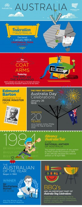 AUSTRALIA-Infographic