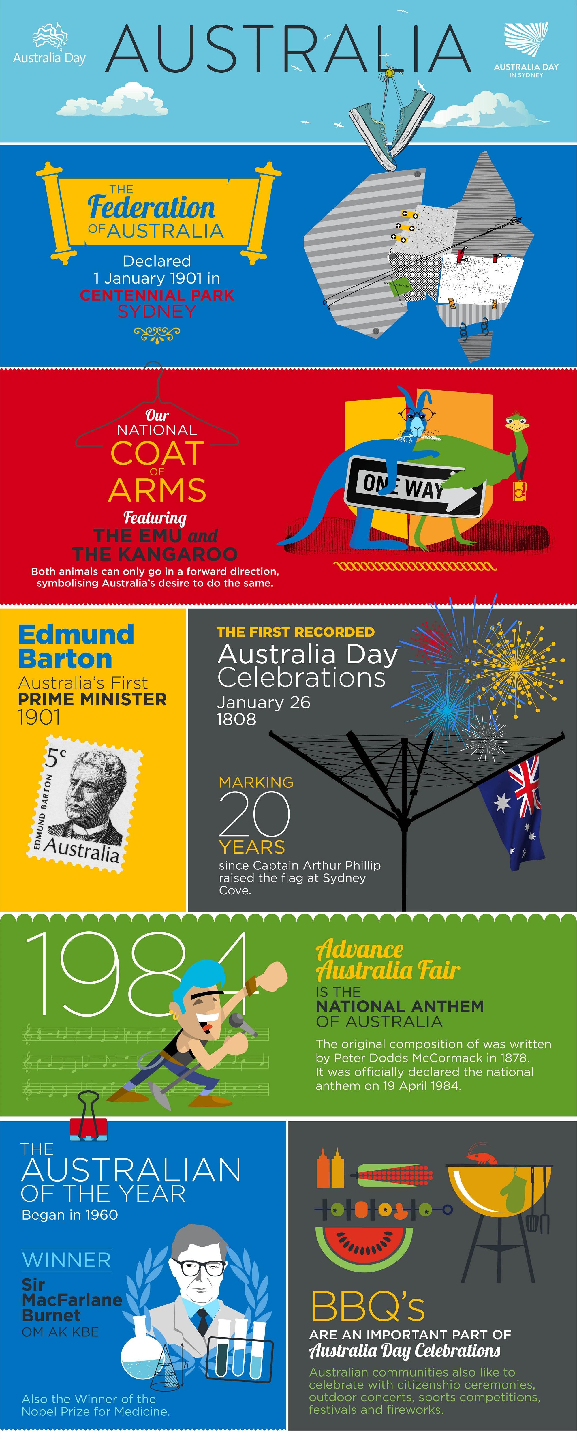 Gambling In Australia Facts