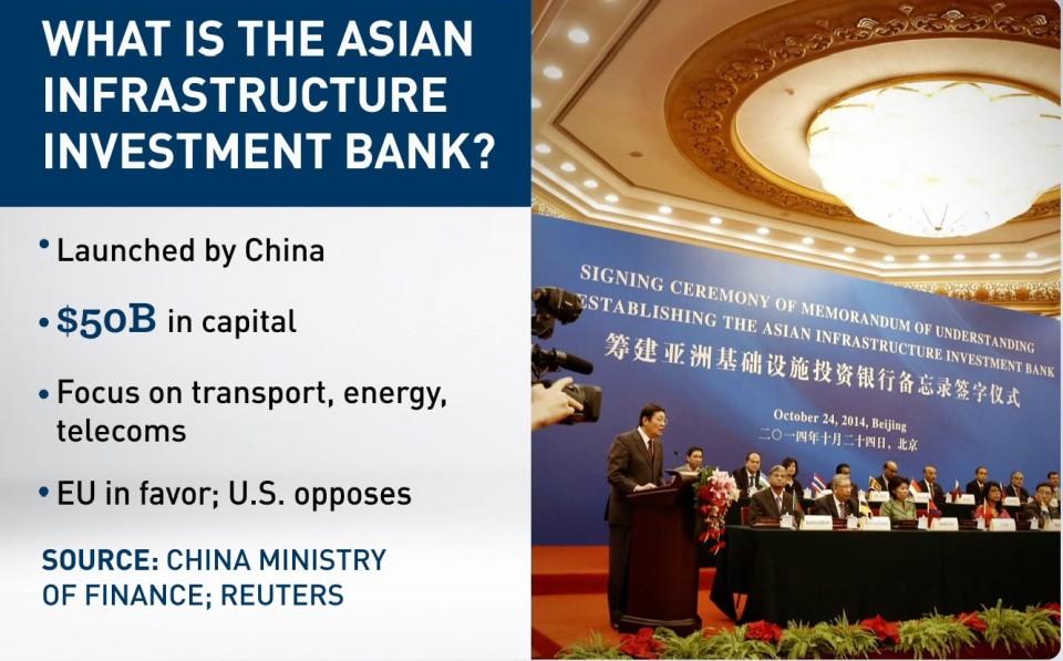 aiib china bank