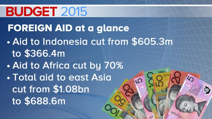 Budget 2015: Australia aid to Indonesia cut by nearly half, Africa aid down 70 per cent