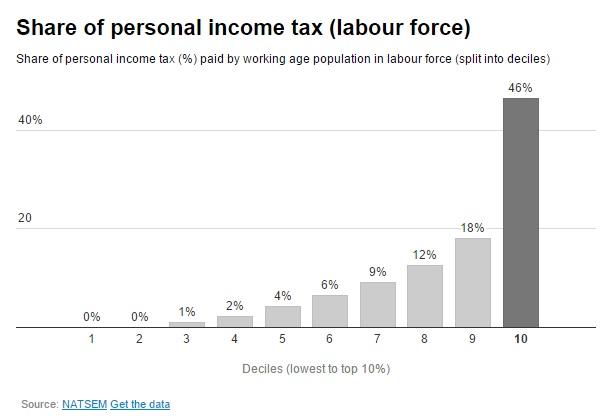 incometax2