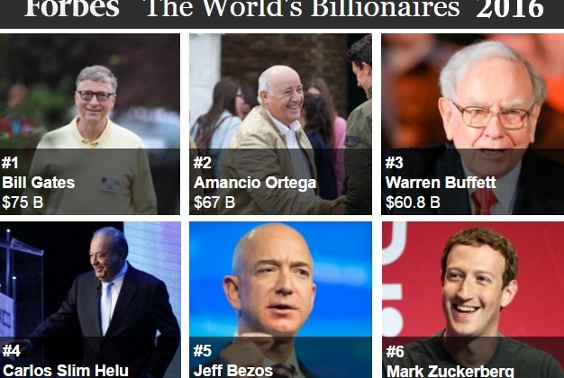 forbes-2016-billionaires