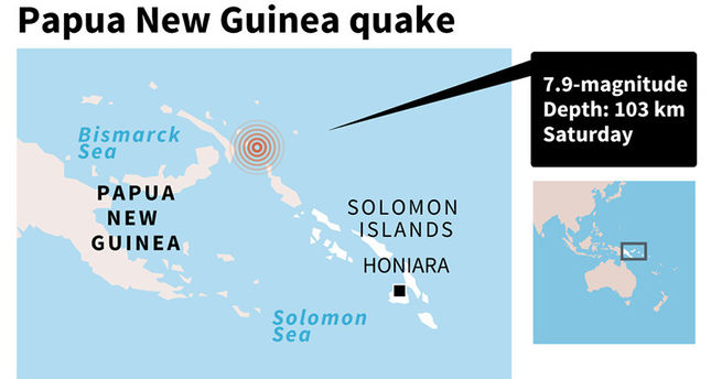 earthquake-hits-papua-new-guinea