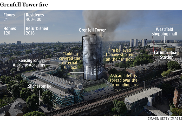 London fire at Grenfell Tower
